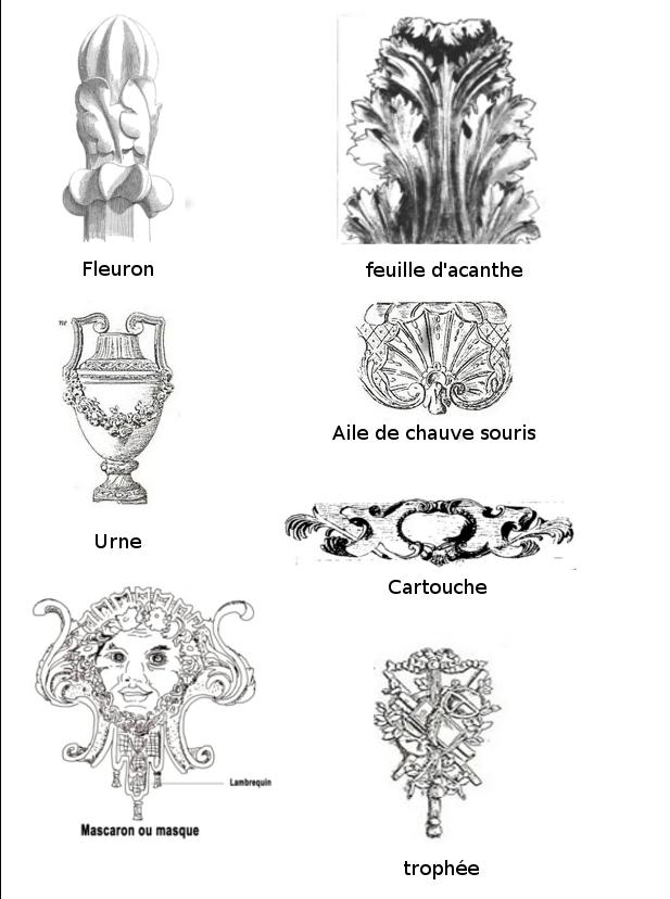 motifs_ornementaux_glossaire