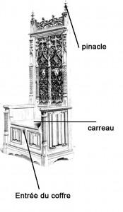 Une cathèdre