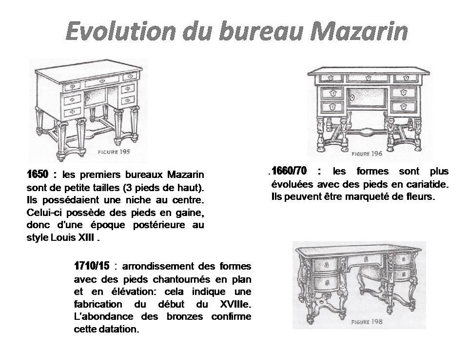 evolutio du bureau mazarin