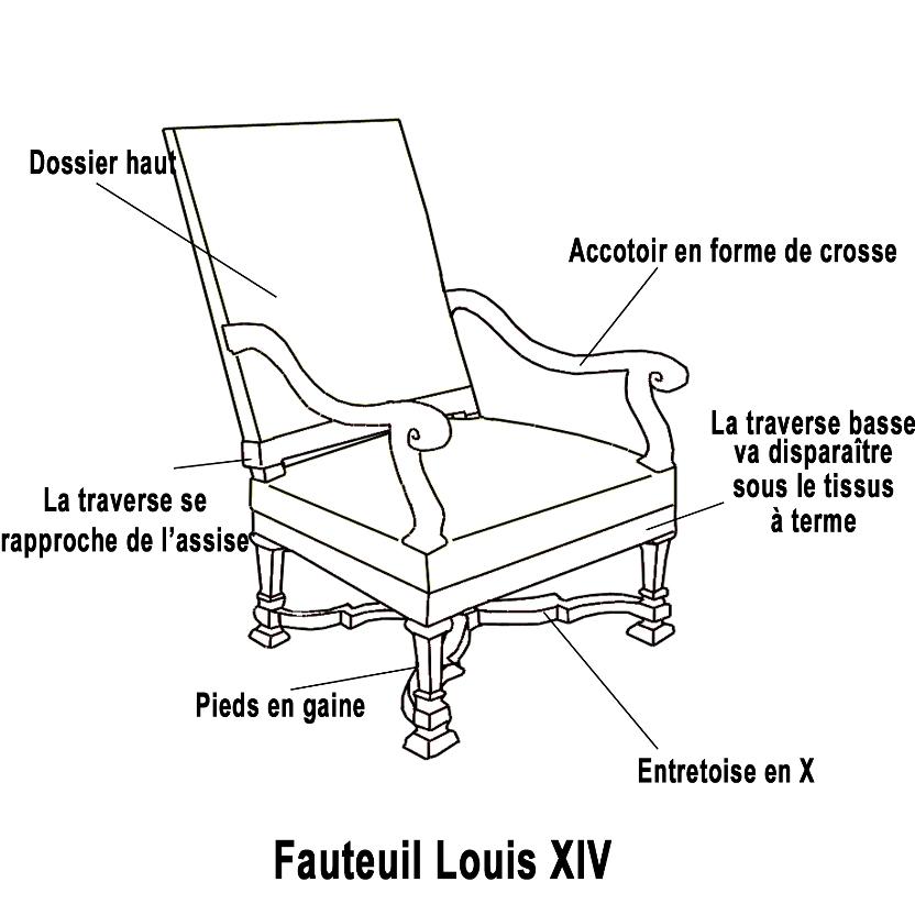 Dessin d'un fauteuil louis XIV