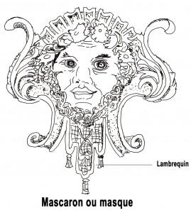 mascaron ou masque de style louis XIV