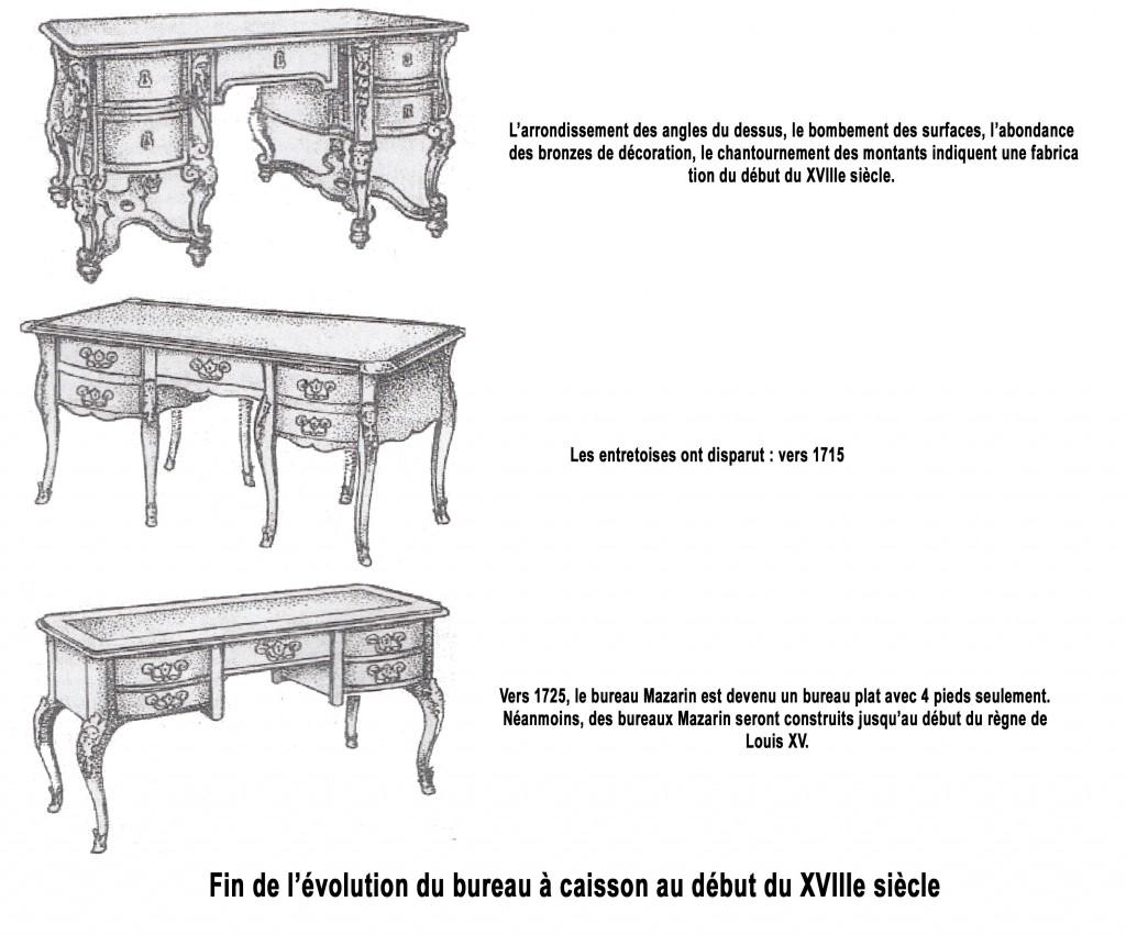 evolution_du_bureau_de_style_regence