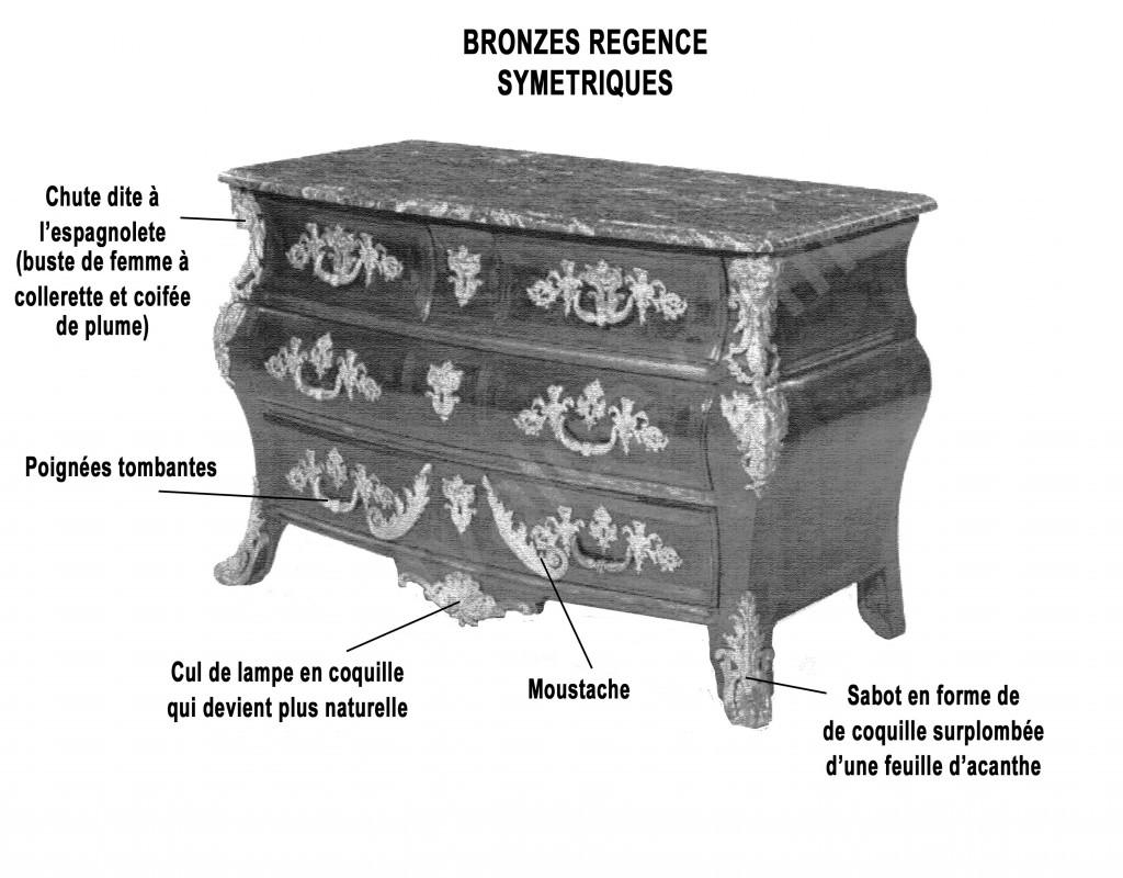 bronzes_epoque_regence