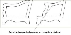 console_accotoir_regence